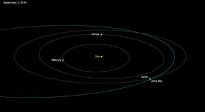 The orbit. NASA, public domain. Click to enlarge.