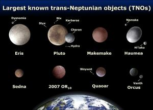 Trans-Neptunian objects to scale. Public domain, NASA, via Wikipedia.