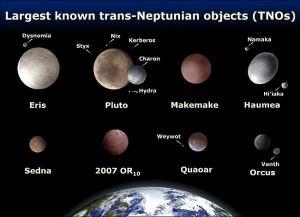 Trans-Neptunian objects to scale. Public domain, NASA, via Wikipedia.