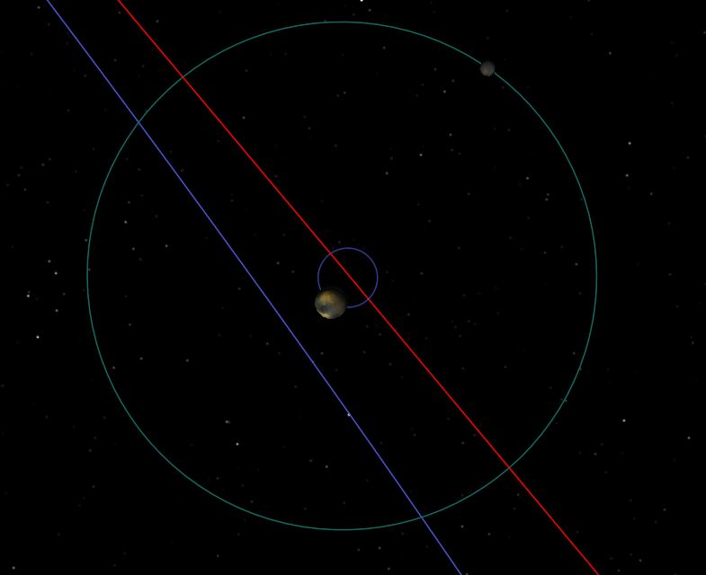 this is the pluto system with barycentre in blue  i made the diagram with my