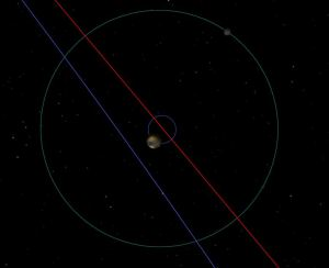 This is the Pluto system with barycentre in blue. I made the diagram with my trusty Celestia software.