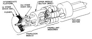 Project Orion. Public domain, via Wikipedia.