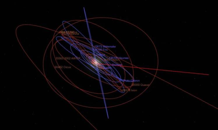 Wright_Solar System w Voyager 1